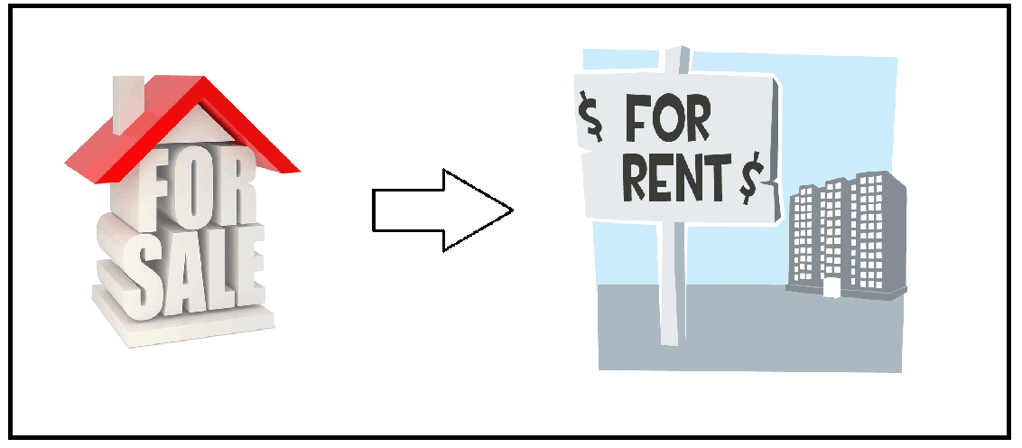 Sell and rent